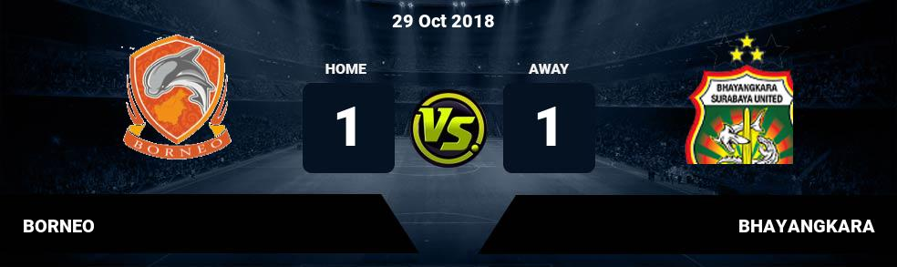 Prediksi BORNEO vs BHAYANGKARA 29 Oct 2018