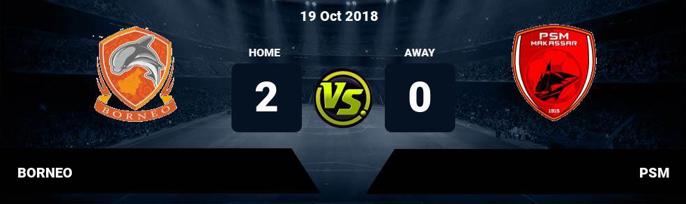 Prediksi BORNEO vs PSM 08 Oct 2017