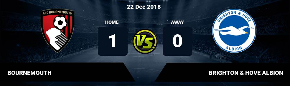 Prediksi BOURNEMOUTH vs BRIGHTON & HOVE ALBION 22 Dec 2018