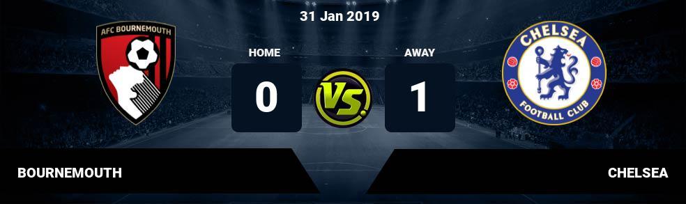 Prediksi BOURNEMOUTH vs CHELSEA 08 Apr 2017