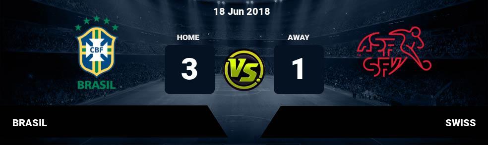 Prediksi BRASIL vs SWISS 18 Jun 2018
