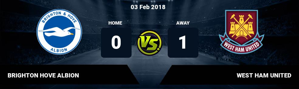 Prediksi BRIGHTON HOVE ALBION  vs WEST HAM UNITED 03 Feb 2018