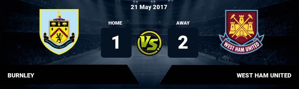 Prediksi BURNLEY vs WEST HAM UNITED 30 Dec 2018