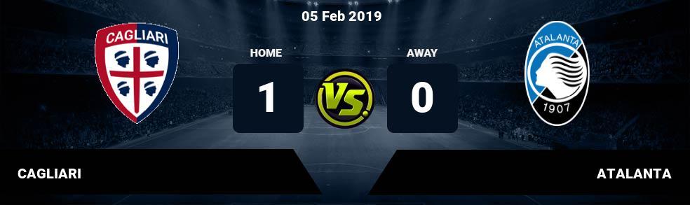 Prediksi CAGLIARI vs ATALANTA 05 Feb 2019