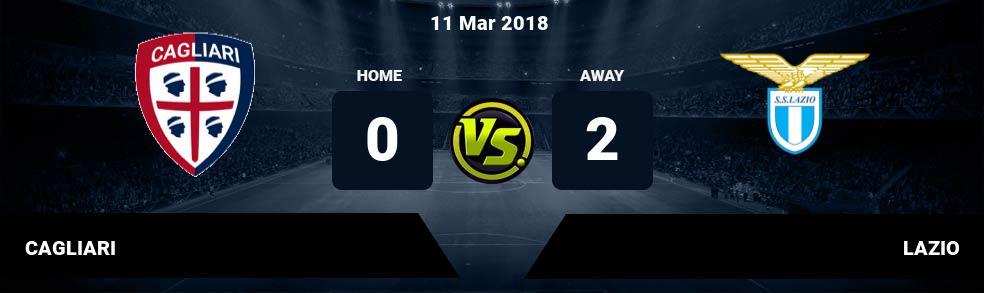 Prediksi CAGLIARI vs LAZIO 19 Mar 2017