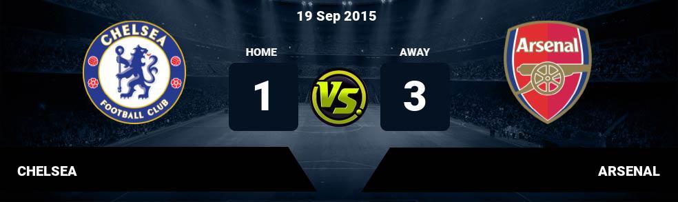Prediksi CHELSEA vs ARSENAL 17 Sep 2017