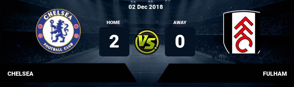 Prediksi CHELSEA vs FULHAM 02 Dec 2018