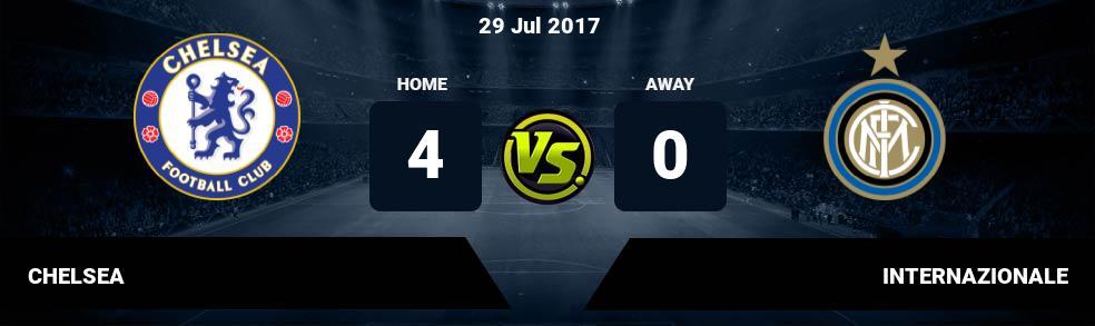 Prediksi CHELSEA vs INTERNAZIONALE 29 Jul 2018