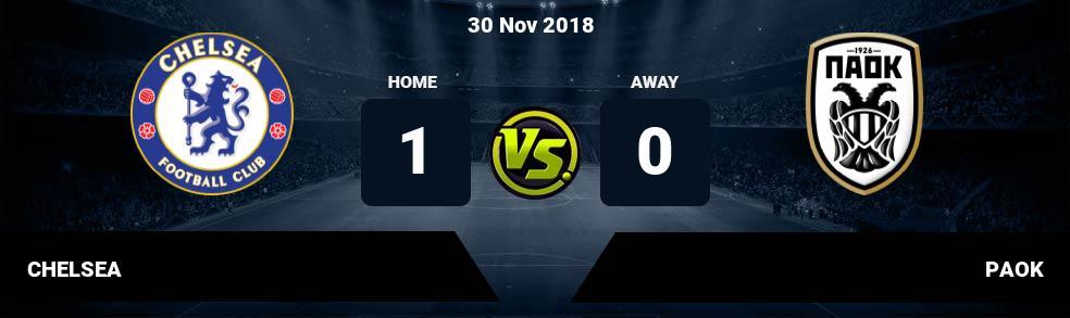 Prediksi CHELSEA vs PAOK 30 Nov 2018