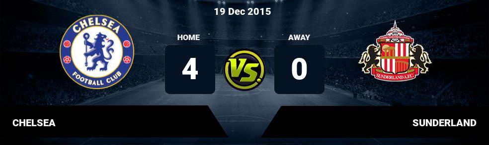 Prediksi CHELSEA vs SUNDERLAND 21 May 2017