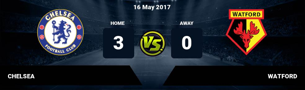 Prediksi CHELSEA vs WATFORD 16 May 2017