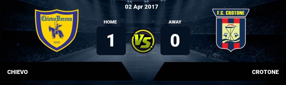 Prediksi CHIEVO vs CROTONE 02 Apr 2017