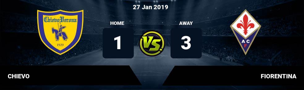 Prediksi CHIEVO vs FIORENTINA 01 Oct 2017