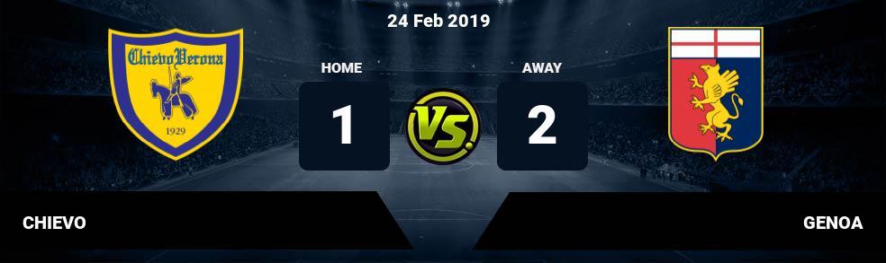 Prediksi CHIEVO vs GENOA 24 Feb 2019
