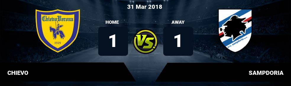 Prediksi CHIEVO vs SAMPDORIA 18 Dec 2016