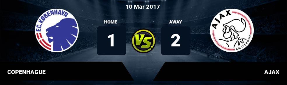 Prediksi COPENHAGUE vs AJAX 10 Mar 2017