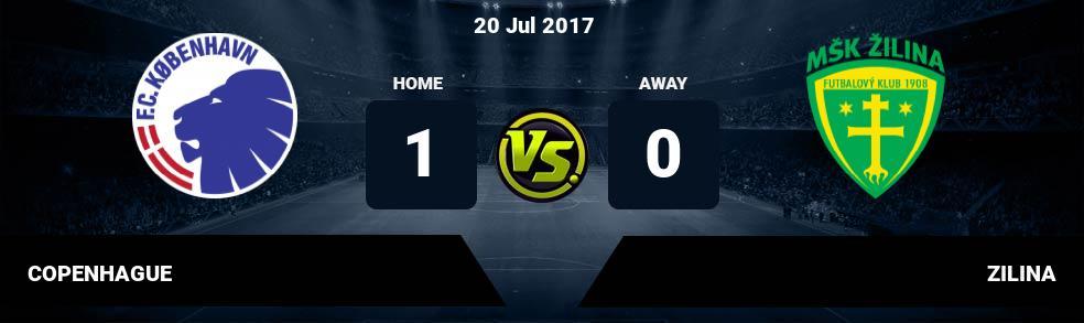 Prediksi COPENHAGUE vs ZILINA 20 Jul 2017