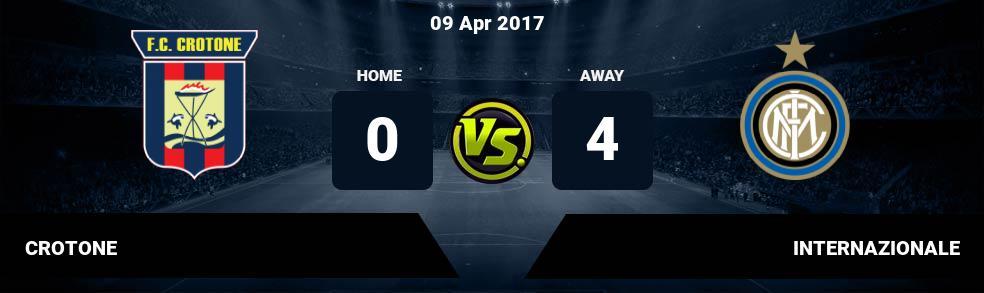 Prediksi CROTONE vs INTERNAZIONALE 09 Apr 2017