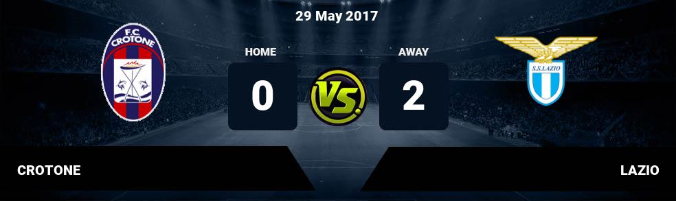 Prediksi CROTONE vs LAZIO 29 May 2017