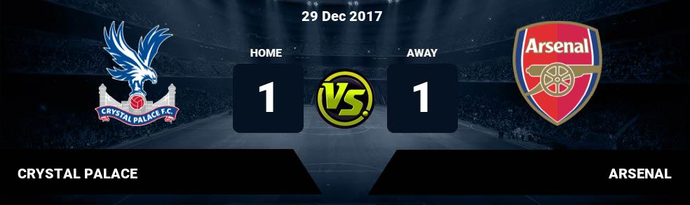 Prediksi CRYSTAL PALACE  vs ARSENAL 29 Dec 2017