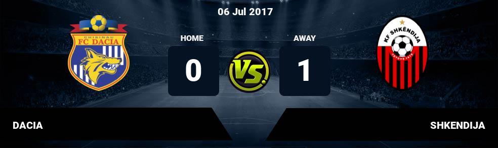 Prediksi DACIA vs SHKENDIJA 06 Jul 2017