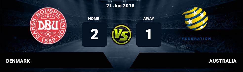 Prediksi DENMARK vs AUSTRALIA 21 Jun 2018