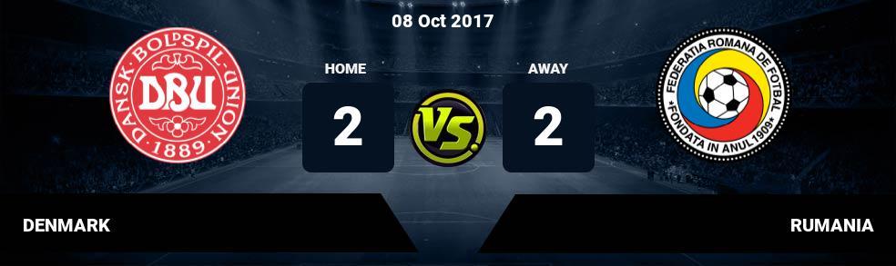 Prediksi DENMARK vs RUMANIA 08 Oct 2017
