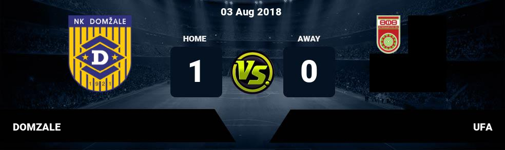 Prediksi DOMZALE vs UFA 03 Aug 2018
