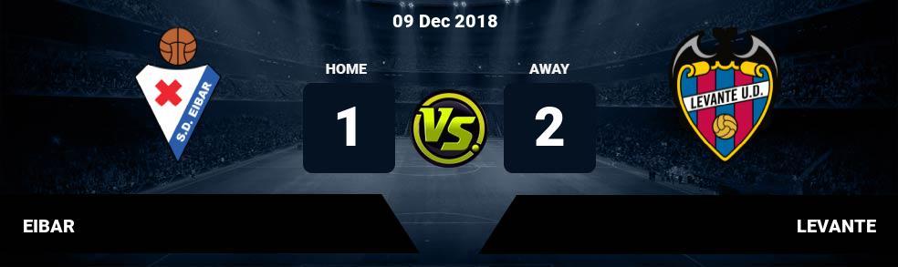 Prediksi EIBAR vs LEVANTE 09 Dec 2018