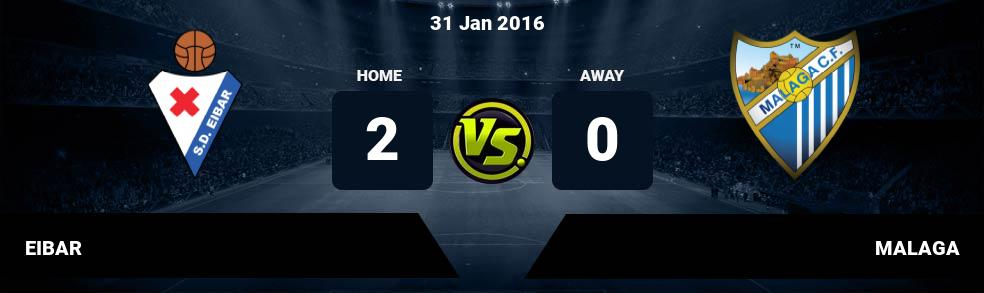 Prediksi EIBAR vs MALAGA 23 Jan 2018