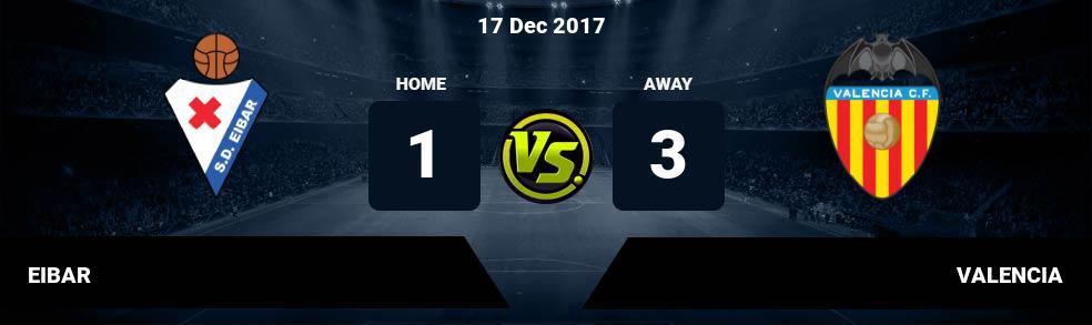 Prediksi EIBAR vs VALENCIA 16 Dec 2018
