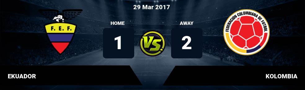 Prediksi EKUADOR vs KOLOMBIA 29 Mar 2017