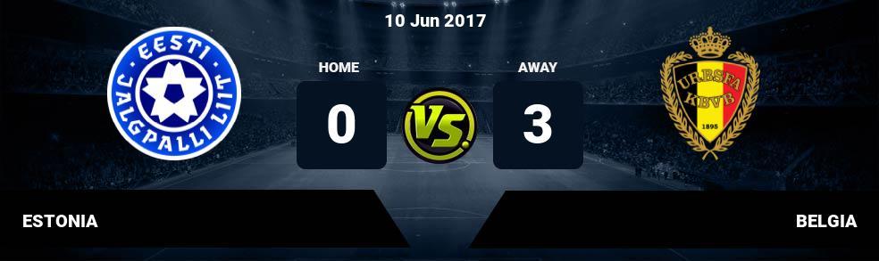 Prediksi ESTONIA vs BELGIA 10 Jun 2017