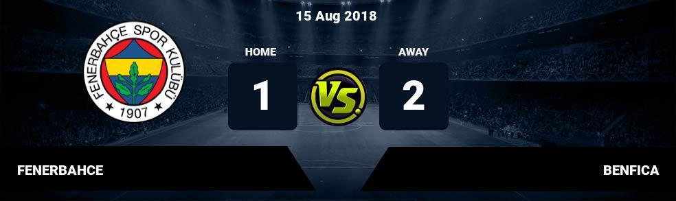 Prediksi FENERBAHCE vs BENFICA 15 Aug 2018