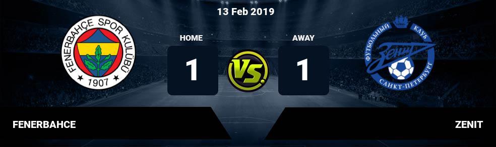 Prediksi FENERBAHCE vs ZENIT 13 Feb 2019