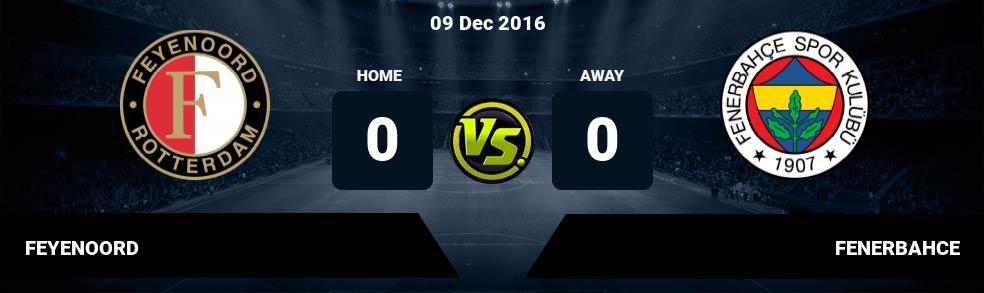 Prediksi FEYENOORD vs FENERBAHCE 09 Dec 2016