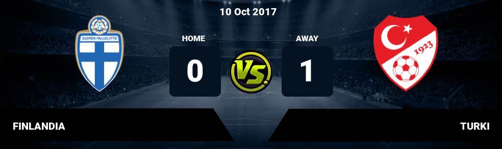 Prediksi FINLANDIA vs TURKI 10 Oct 2017