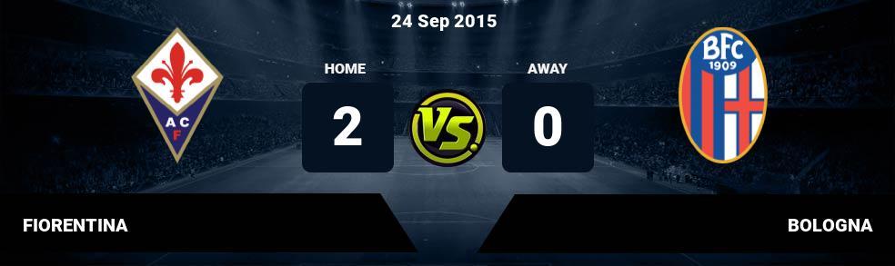 Prediksi FIORENTINA vs BOLOGNA 02 Apr 2017