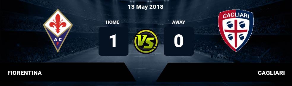 Prediksi FIORENTINA vs CAGLIARI 21 Oct 2018