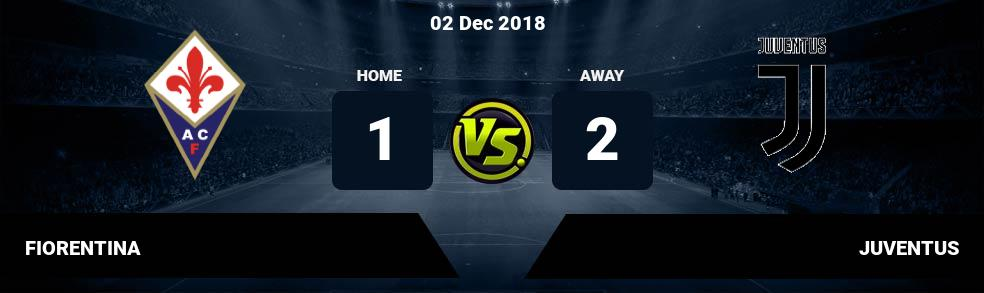 Prediksi FIORENTINA vs JUVENTUS 16 Jan 2017