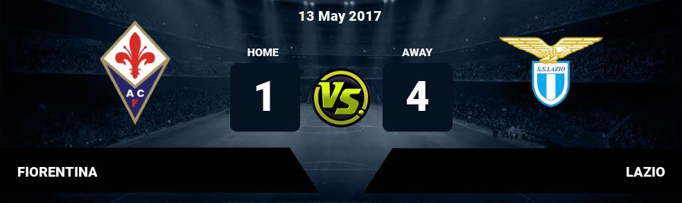 Prediksi FIORENTINA vs LAZIO 13 May 2017
