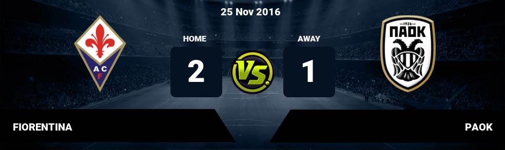 Prediksi FIORENTINA vs PAOK 25 Nov 2016