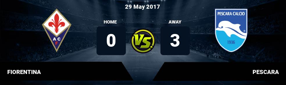 Prediksi FIORENTINA vs PESCARA 29 May 2017