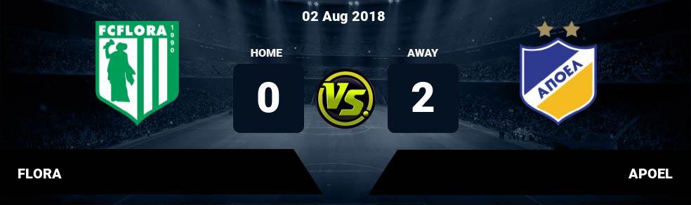 Prediksi FLORA vs APOEL 02 Aug 2018
