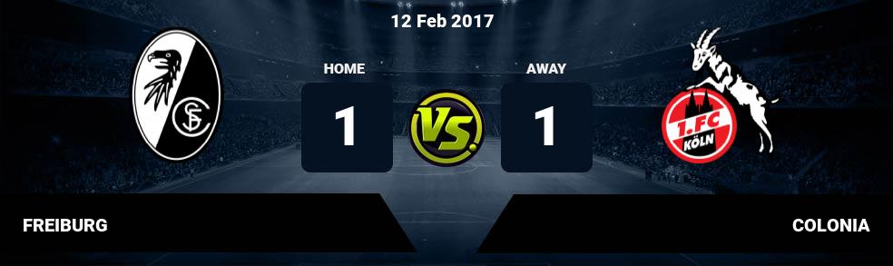 Prediksi FREIBURG vs COLONIA 12 Feb 2017