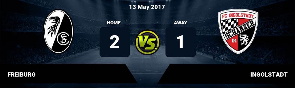 Prediksi FREIBURG vs INGOLSTADT 13 May 2017