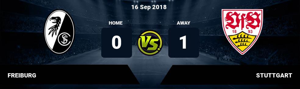Prediksi FREIBURG vs STUTTGART 16 Sep 2018
