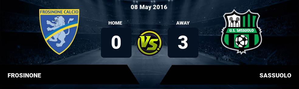 Prediksi FROSINONE vs SASSUOLO 16 Dec 2018