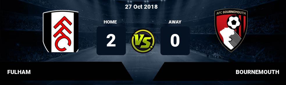 Prediksi FULHAM vs BOURNEMOUTH 27 Oct 2018