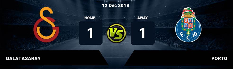 Prediksi GALATASARAY vs PORTO 12 Dec 2018